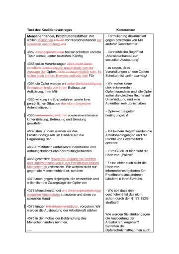 Menschenhandel_Koalitionsvertrag_Seite_1