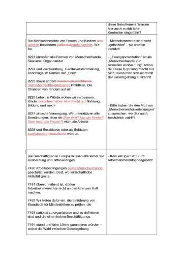 Menschenhandel_Koalitionsvertrag_Seite_2